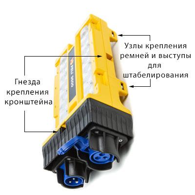peli 9600 modular led strap bracket