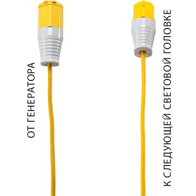 peli 9600 remote area light power cable