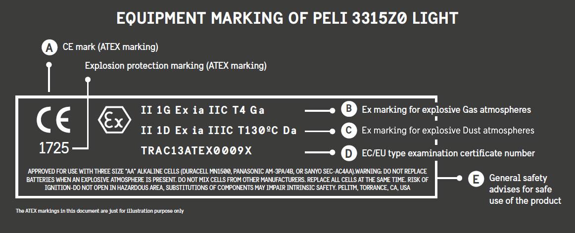 peli atex lighting marking gas dust zones
